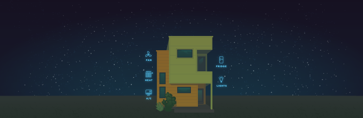 Post_20140917_ConnectedHome_HEader