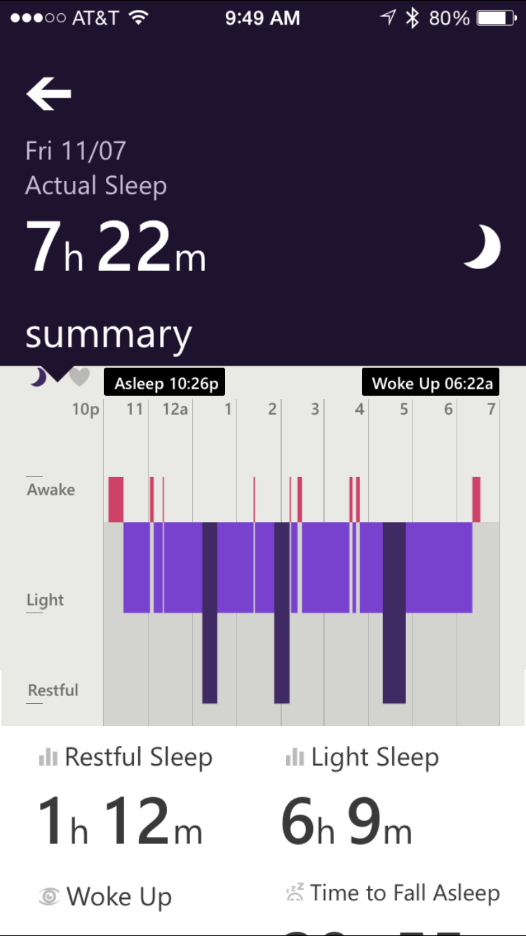 Post 2014 1120 MicrosoftBand sleepchart My Weekend With The Microsoft Band